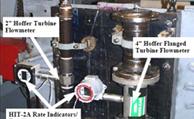 Flowmeters - US Military