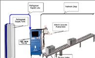 Flow meters HVAC