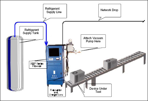 Flow meters, high-capacity flowmeter measurement